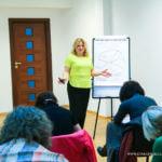 Тренинг Формула Настоящего Успеха™ в ТБИЛИСИ. Фотография 22